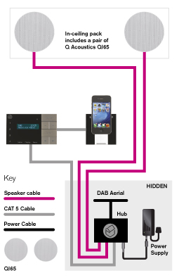 armour home electronics systemline e specification